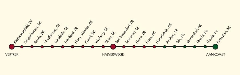 hofplein trein afstand duitsland crowdfunding